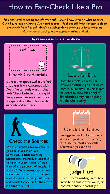 evaluating sources checkpoint Evaluating sources: books, articles and websites in conducting your own research, you must wisely evaluate the articles, books, journals, and websites you use use the criteria below to assess possible sources.