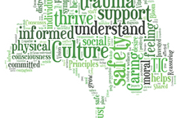 word cloud graphic