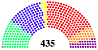 image of the house of representatives if there was proportional voting