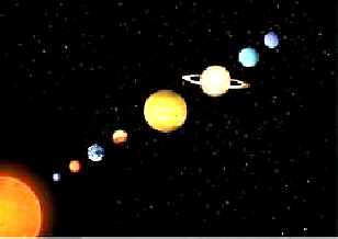 Sun and planets in space
